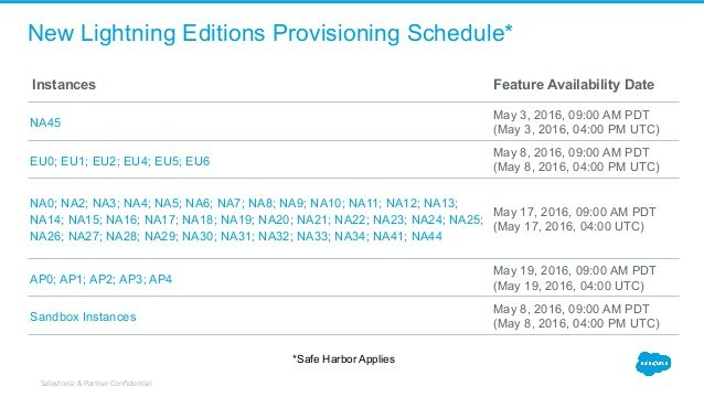 Lightning Editions Schedule
